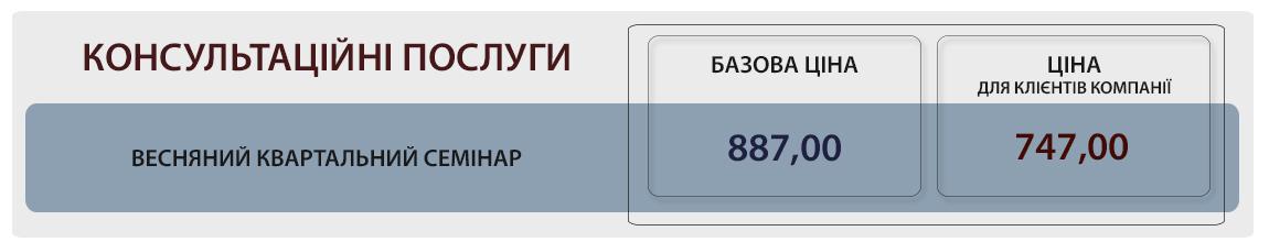 Вартість Весняного Квартального Семінару з Галиною Морозовською
